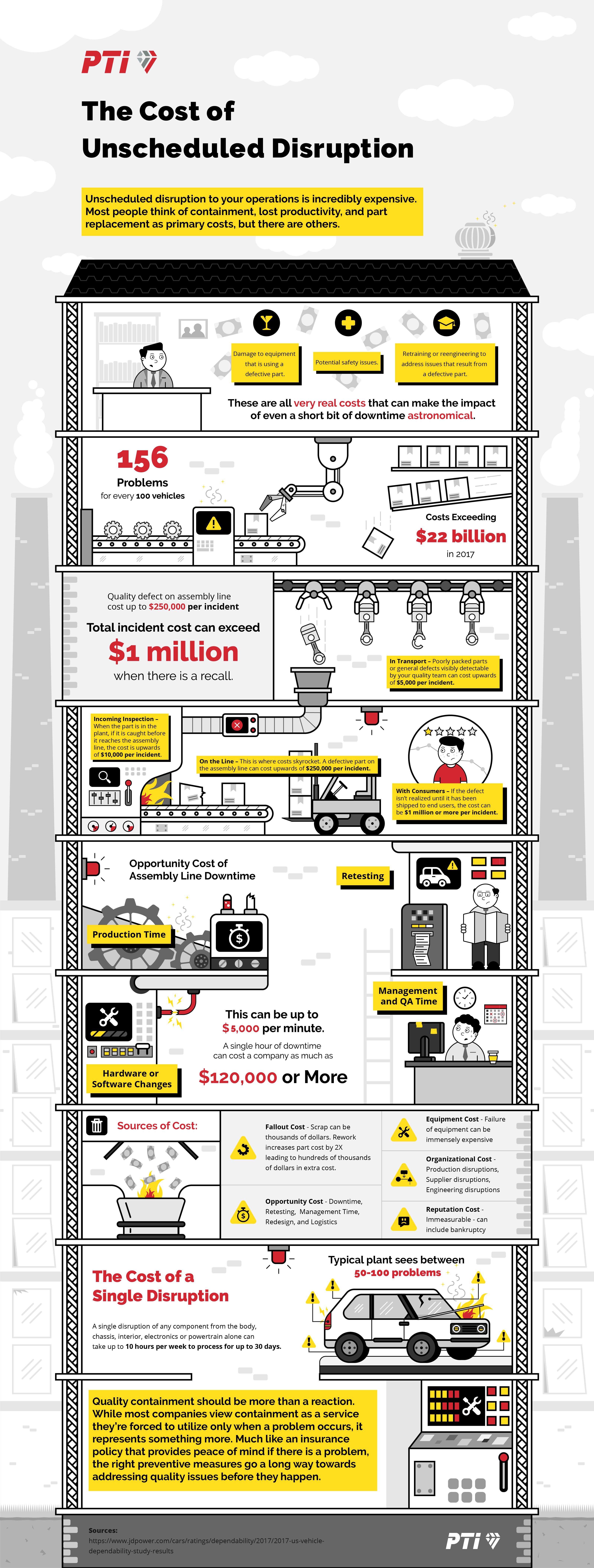 PTI_Infographic_002